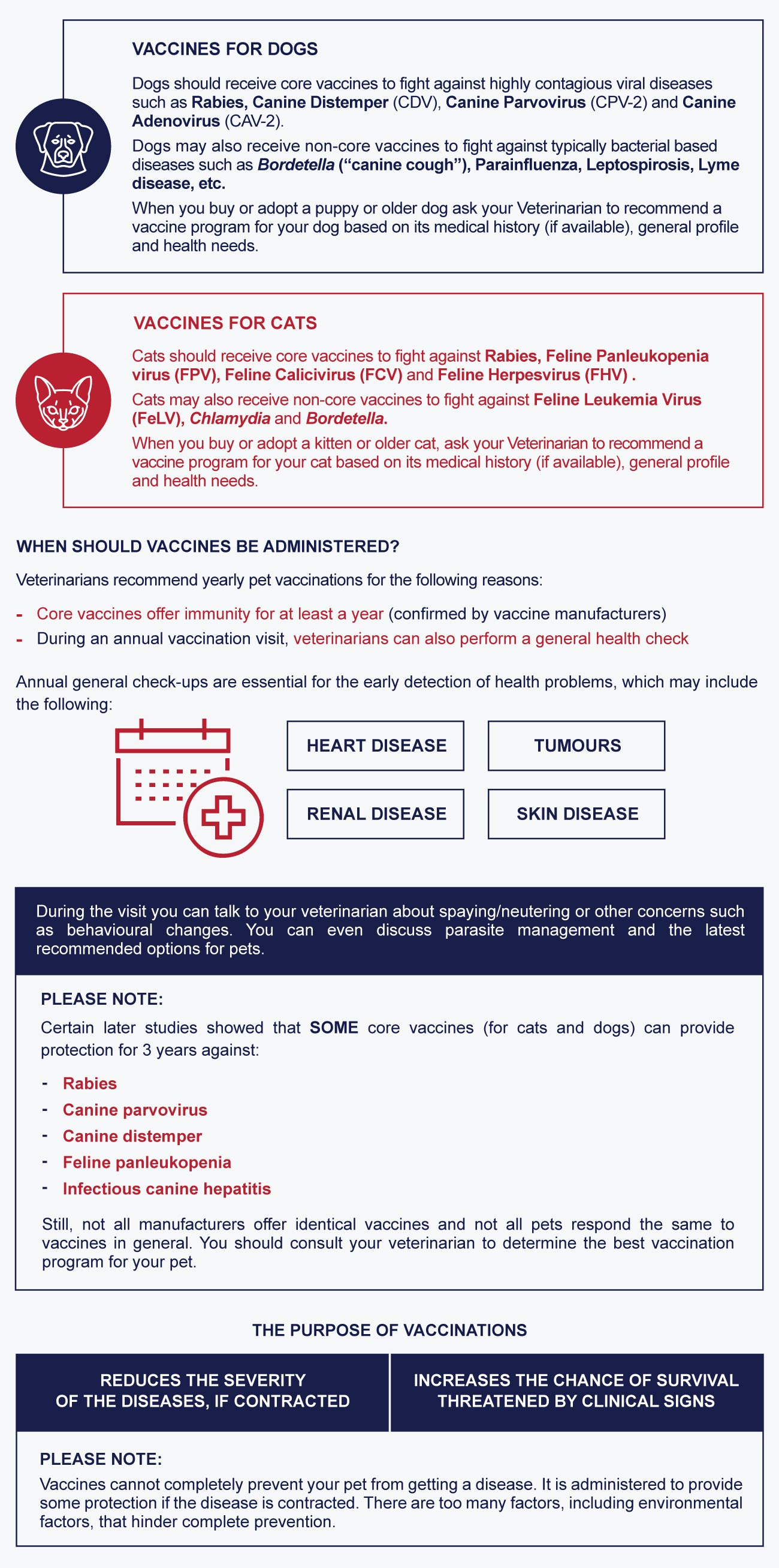 infographic what are vaccines and why are they important basics about canine and feline vaccinations